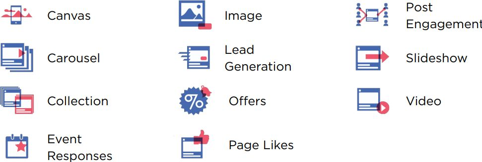 nunneley-group-facebook-ad-types
